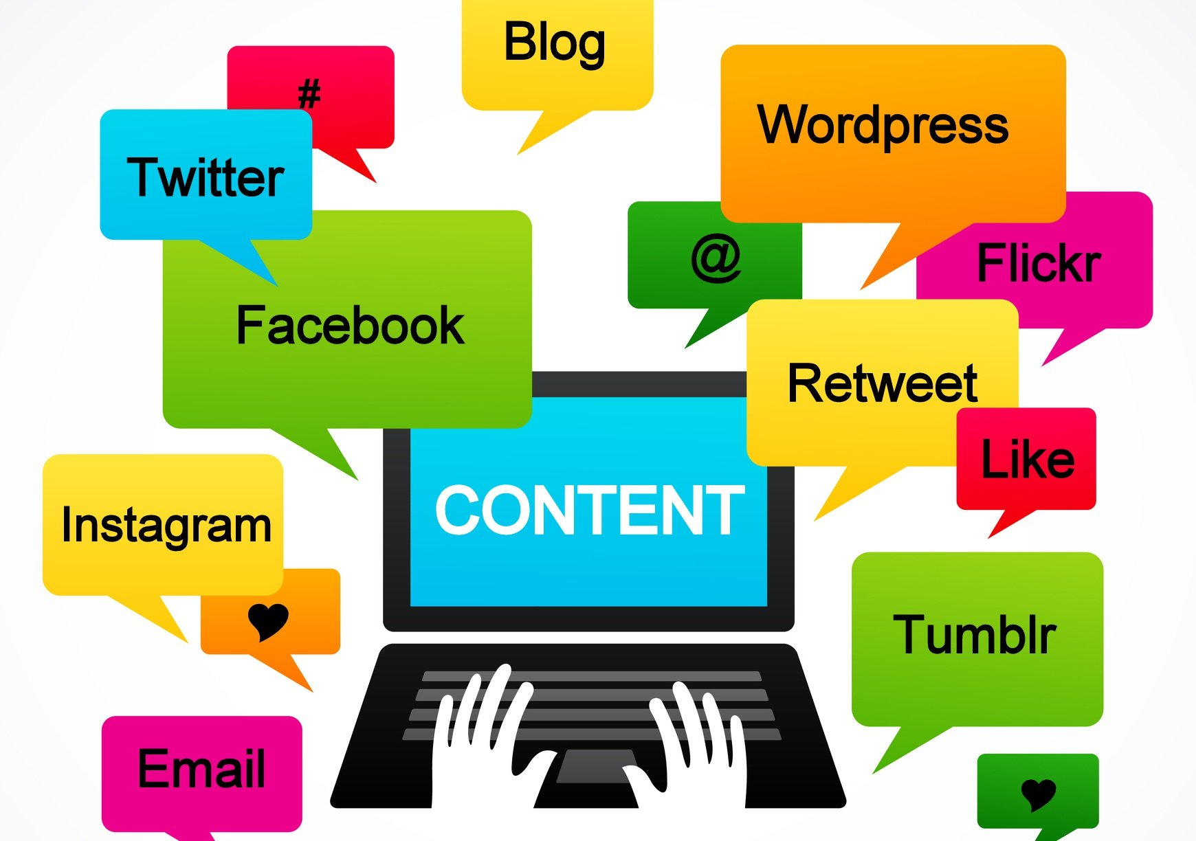5 Types of Content Get Highly Shared
