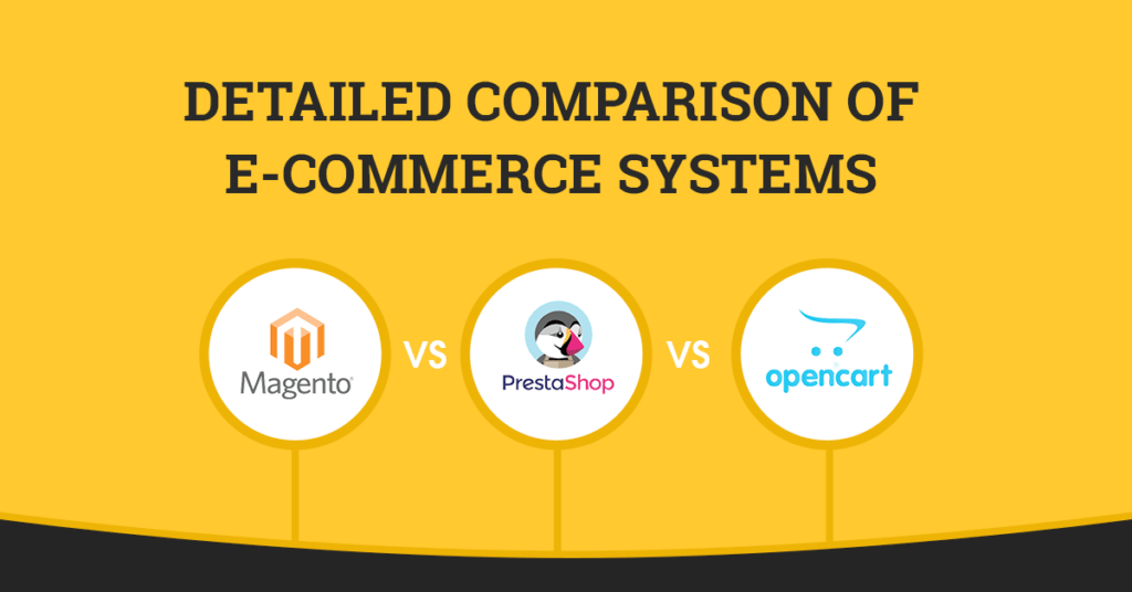 Top 3 eCommerce systems and their Comparison