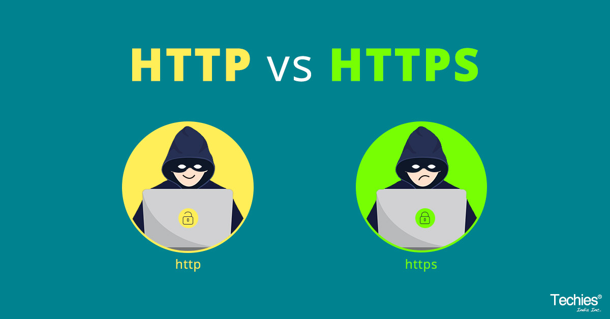 What Https Means and Why is it Important?