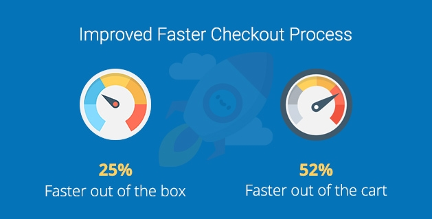 Faster Check-out Process