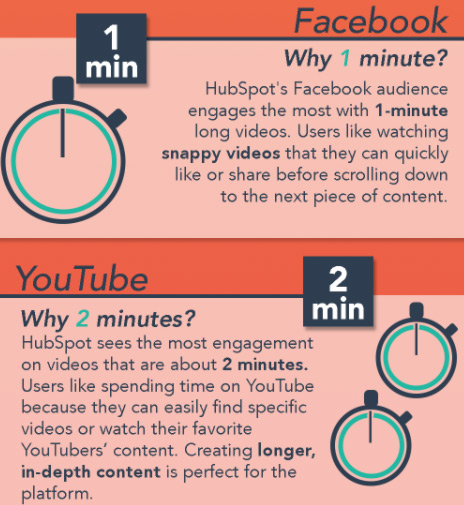 Why Videos are Important for Branding